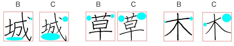 活字と手書き文字2