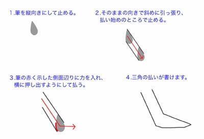 4.右払いの教え方・画像2