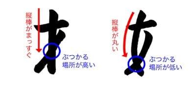 「あ」の書き方