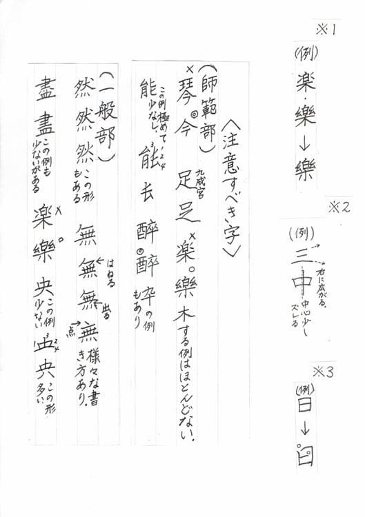 楷書の創作について注意すべき字楽・樂・三・中・日・琴・足・能・醉・然・無・書・央