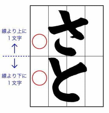 土屋彩明見附市書道教室子どもに教えるコツ~半紙2字・3字作品の名前の書き方