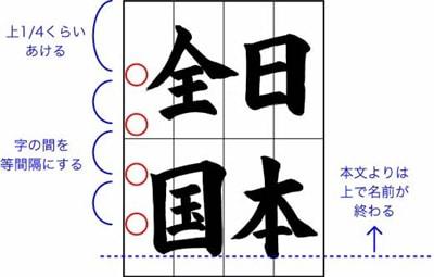 土屋彩明見附市書道教室子どもに教えるコツ~半紙4字作品の名前の書き方2