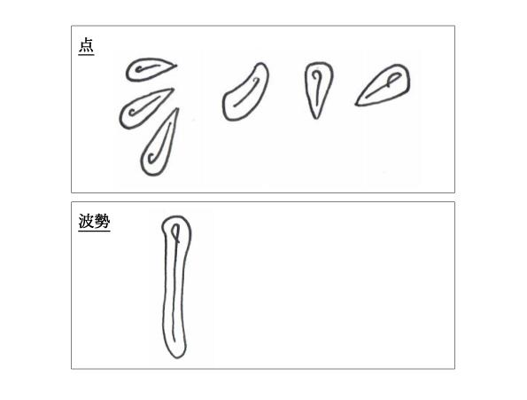 古谷春峰隷書(乙瑛碑)を学ぶ隷書の基本用筆